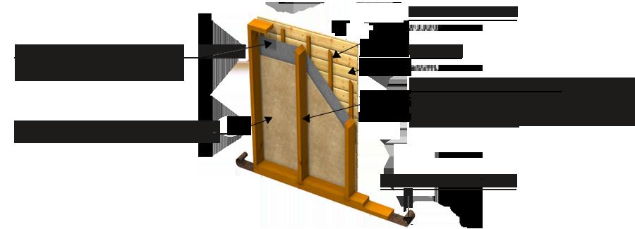 charpente du massif central maison bois le pack mur ossature bois isole ou conomique pour toutes vos constructions idal pour vos projets de maisons - Epaisseur Mur Maison Ossature Bois